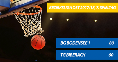 TG Basketballer verlieren viertes Spiel in Folge