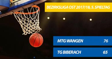 Bittere Niederlage für TG Basketballer