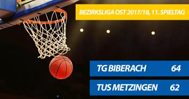 TG Herren starten mit einem 64:62-Sieg gegen Metzingen in das neue Jahr