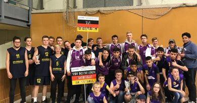 U16 beim internationalen Turnier in Spanien