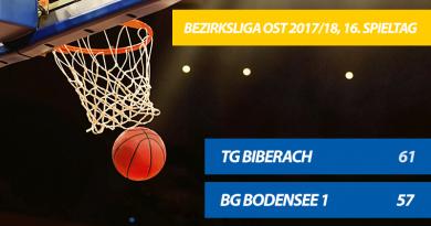 TG-Basketballer feiern 61:57-Heimsieg gegen die BG Bodensee 1