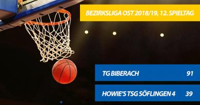 TG-Basketballer feiern einen Blowout-Sieg zum Auftakt ins neue Jahr